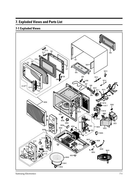 7. Exploded Views and Parts List