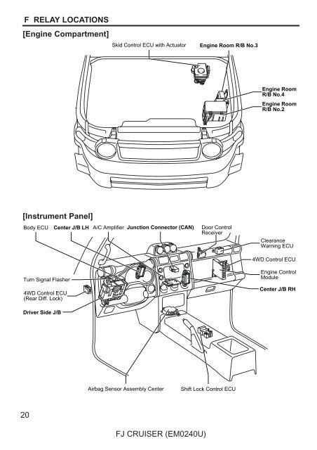 Fj Cruiser Exterior Fuse Box 120 Amp Alternator Fuse