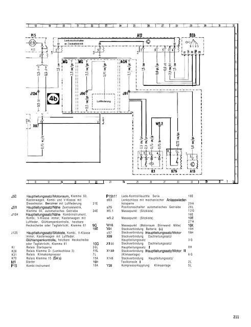 Schaltplan Anlasser W211