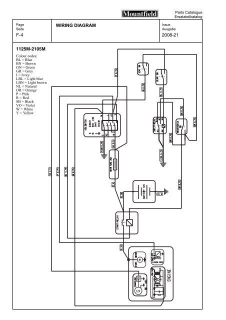 [DIAGRAM] Peugeot 2008 Wiring Diagram Espa Ol FULL Version