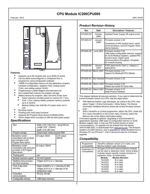 VersaMax CPU IC200CPU005-DF, GFK-1810F.pdf
