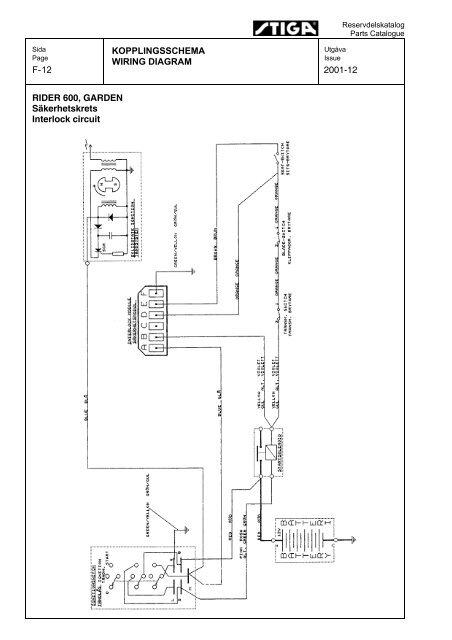 WIRING DIAGRAM 2001-12 RIDER 600, GARDEN Säkerhetskrets