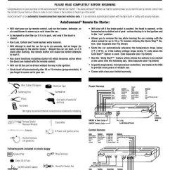 Ready Remote 24927 Wiring Diagram Mini Usb To Rca Manual Sbguide Co Control Car Starter Installation For Rh Yumpu Com 24923