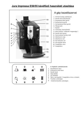 Jura Impressa E30/E40/E60/E65 használati utasítása