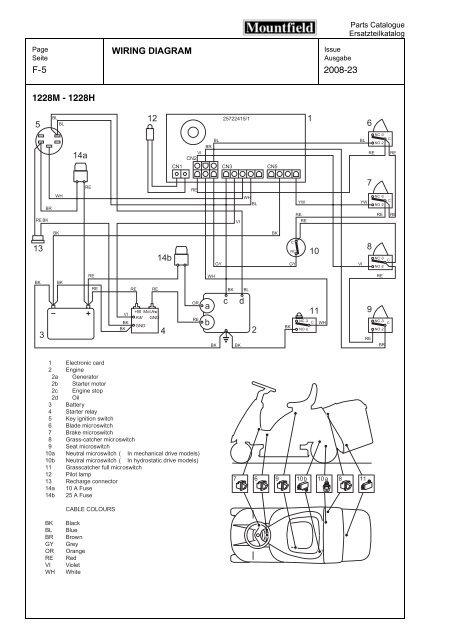 Page Seite F-5 WI