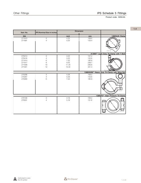 IPS Schedule 5 Fittings O