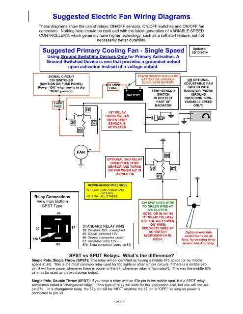 suggested electric fan wiring diagrams – davebarton