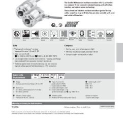 Kubler Encoder Wiring Diagram Animal Cell Coloring Sendix 5858 5878 Canopen Optical Singleturn Absolute 7068 Profibus Dp Atex Multiturn