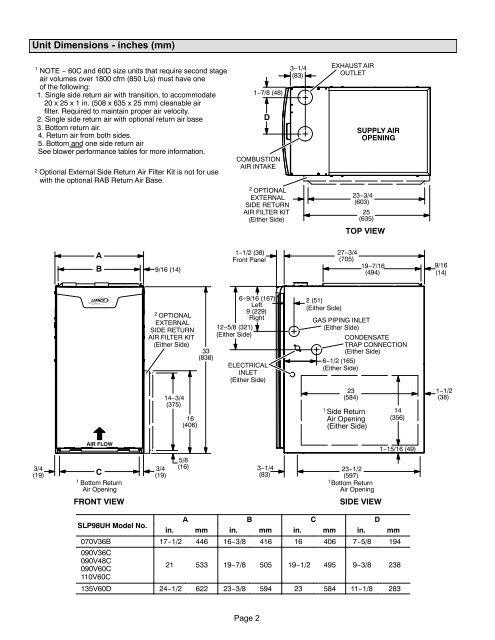 Unit Dimensions − inche