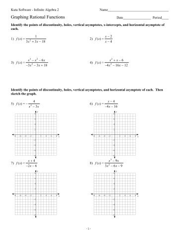 27 Graphing Rational Functions Worksheet And Answers