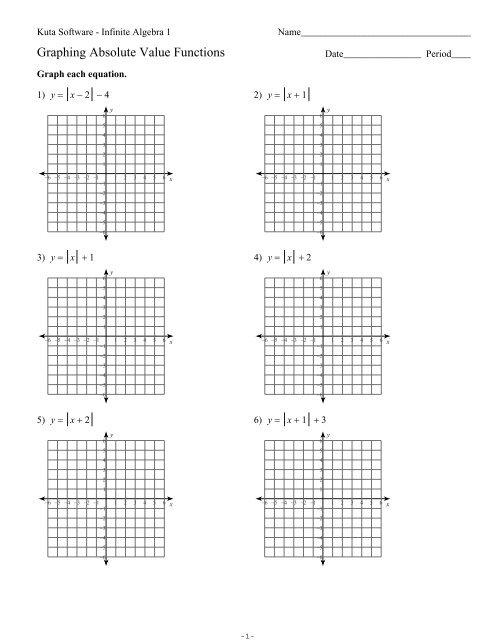 Kuta Software Infinite Algebra 1 Absolute Value Equations
