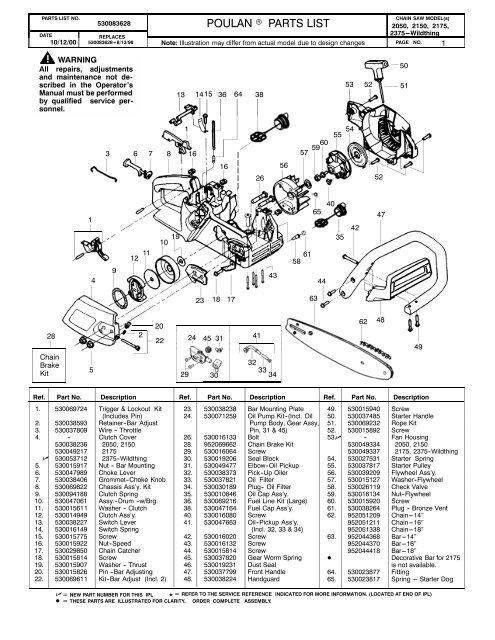 Poulan Chain Saw Parts Diagram : poulan, chain, parts, diagram, Poulan, Parts