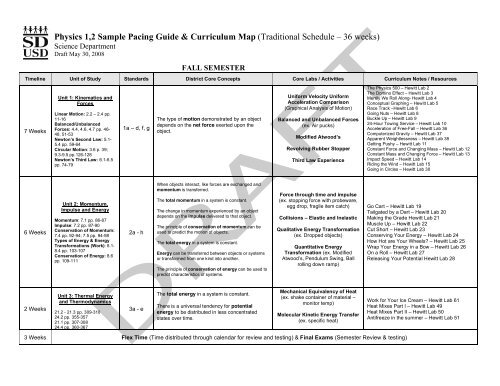 Physics 1,2 Sample Pacing Guide & Curriculum Map