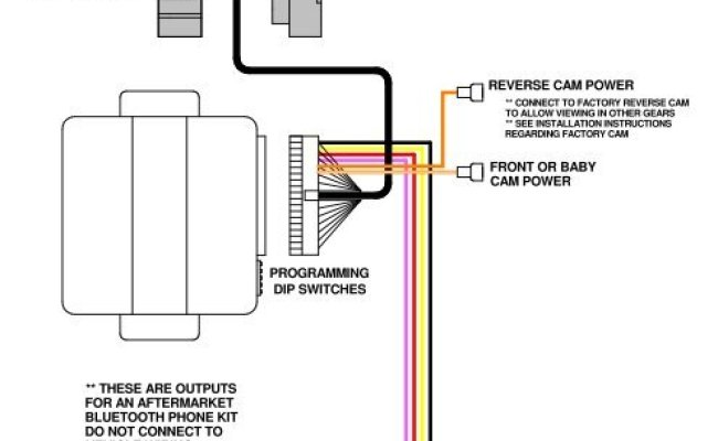 Mopar Uconnect Touch Screen Wiring Diagram Wiring Diagram – Cute766