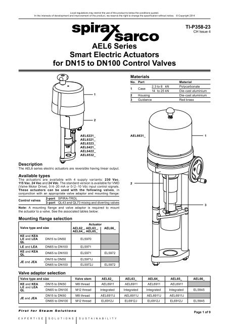 AEL6 Series Smart Electric Linear Actuators for DN15