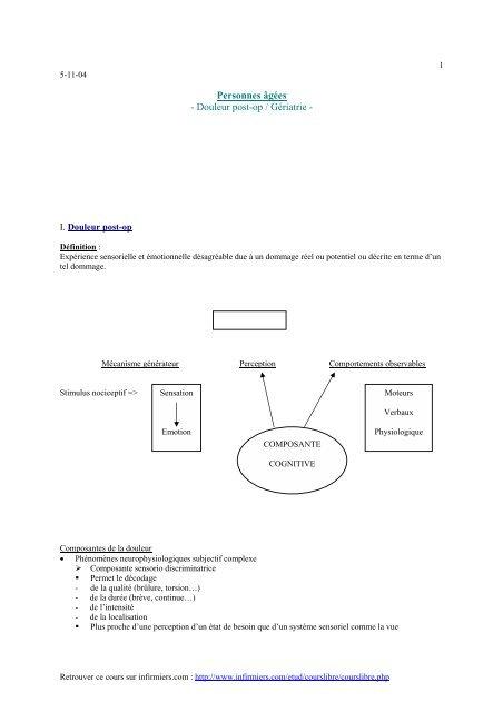 Les Composantes De La Douleur : composantes, douleur, Personnes, âgées, Douleur, Post-op, Gériatrie, Infirmiers.com