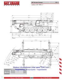 Liebherr Crane Load Chart