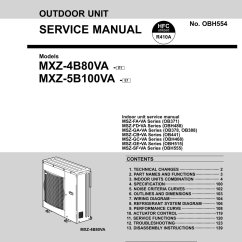 1999 Mitsubishi Canter Wiring Diagram 2007 Yamaha Virago 250 S4s Pontiac Grand Am V6 Engine 03