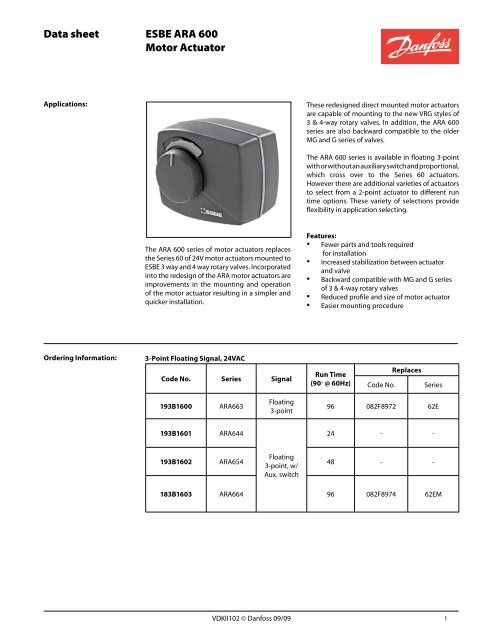 Data sheet ESBE ARA 600 Motor Actuator
