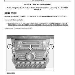Peugeot 407 Wiring Diagram Murray Lawn Tractor Scion Tc Fuse Rj45 Jack B Rs232 To