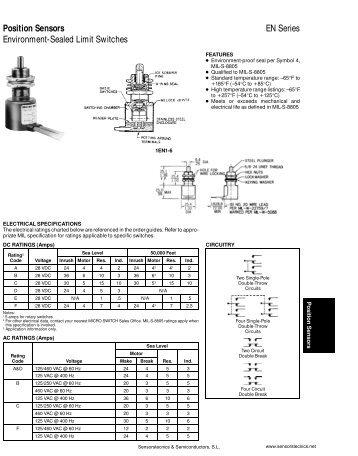 Plc Contact Sensors Non-Contact Sensors Wiring Diagram