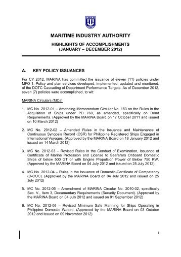 December 2010 Accomplishment Report - CIDG - Philippine ...