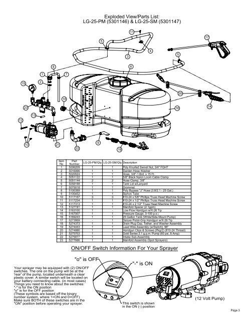 12 Pump Model: 5275703 Av