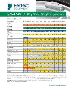 also wheel weight application chart rh yumpu