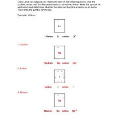 Ionic Bonding Lewis Dot Diagram 12v Toggle Switch Wiring Covalent Science 10 Diagrams Worksheet Answer Key