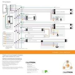 Lutron Grafik Eye 4000 Wiring Diagram Trailer 6 Wimbledon Centre Court Lighting Installation Specialists Ecosystem