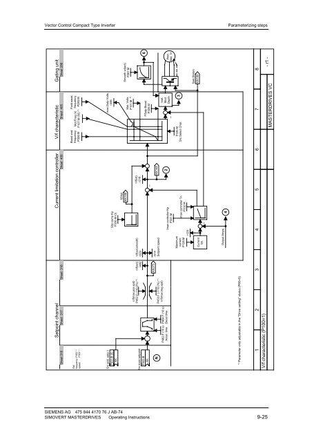 Parameterizing steps