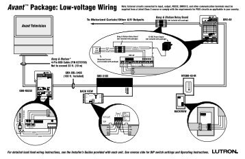 04510112a QED wiring guide  Lutron