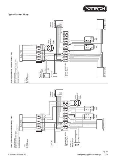 5. Wiring Diagrams Boiler