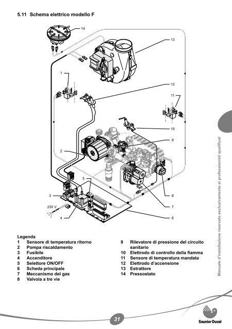 5.10 Schema elettrico mod