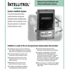 Scully Thermistor Wiring Diagram 3 Phase Motor 9 Wire Intellitrol Online Overfill Prevention Control Unit Acme Fluid Handling Cooper