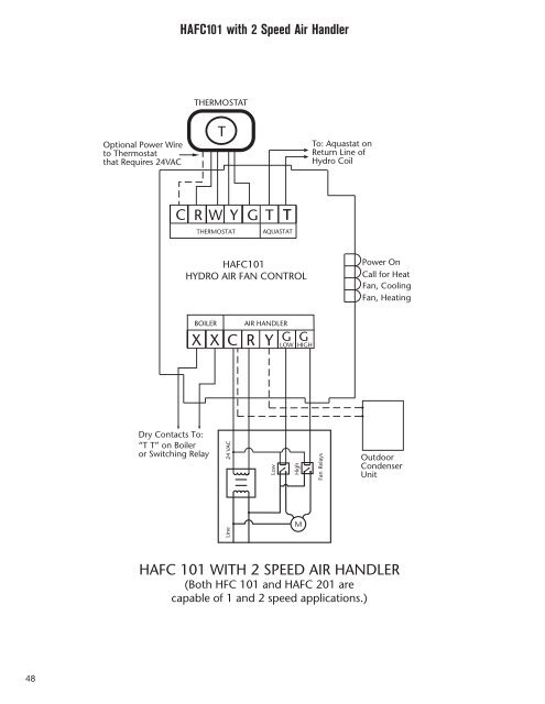 HAFC101 with 2 Speed Air