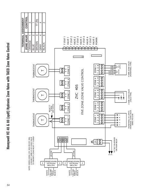 Honeywell VC 40 & 80 (spd