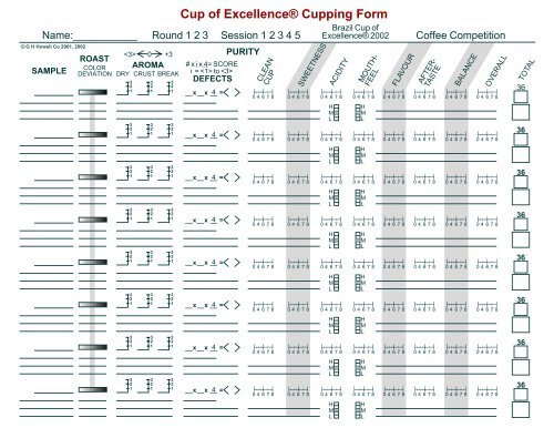 COE_Cupping_Form