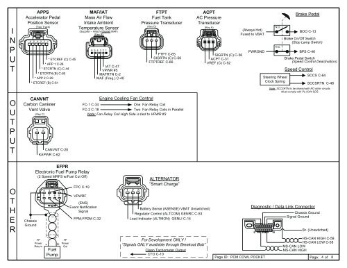 wiring diagram engine  ford racing