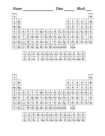 Periodic table coloring activity high school choice image periodic table coloring activity high school gallery periodic periodic table coloring activity high school brokeasshome periodic urtaz Gallery