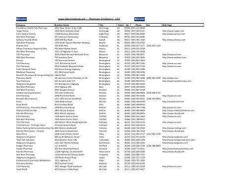 pharmacy employer database usa pdf