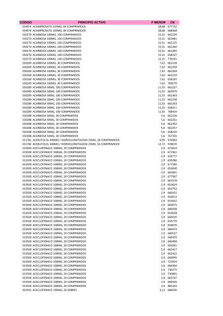 codigo principio activo p menor cn 554974 acamprosato