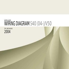 Dta S40 Pro Wiring Diagram A Gfci Outlet Udi Schullieder De Volvo V50 2004 Electronic Diagrams Rh Yumpu Com Sepam