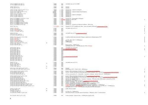 170 33.3 CHRO T5 PC AM 17