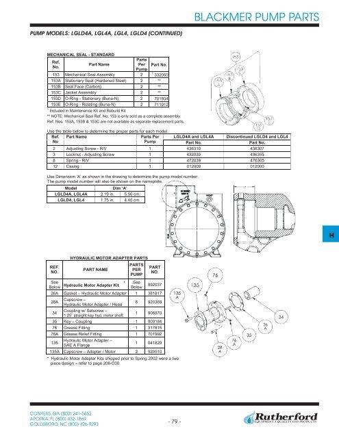 Pump Motor Parts Name
