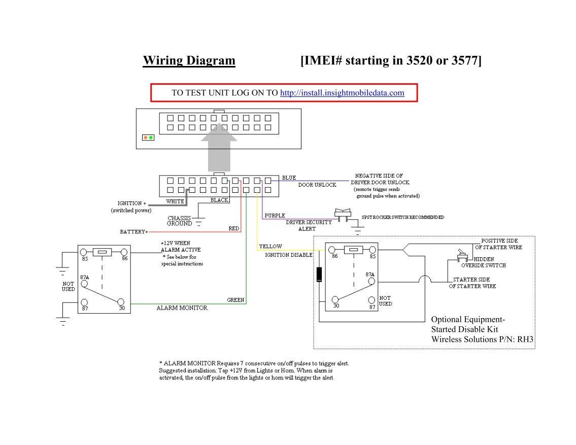 Bmx Atv Wiring Diagram