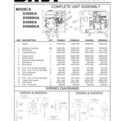 Sdmo Manual Transfer Switch Wiring Diagram 2003 Land Rover Discovery Radio Generator Oil ~ Elsalvadorla