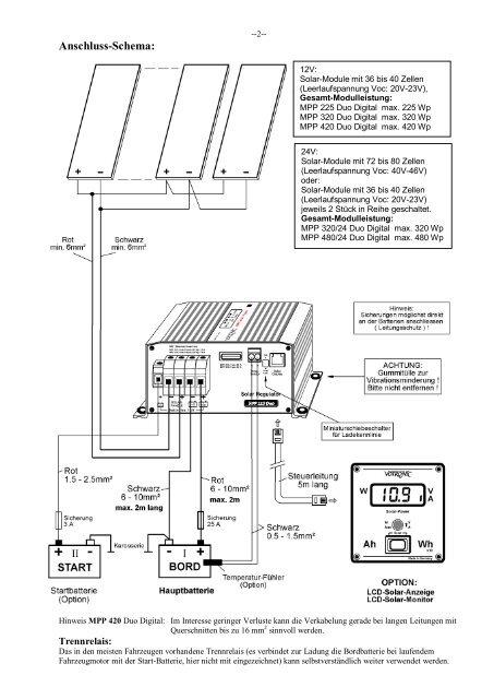 Schema Der Verkabelung Eines Solarpaneels