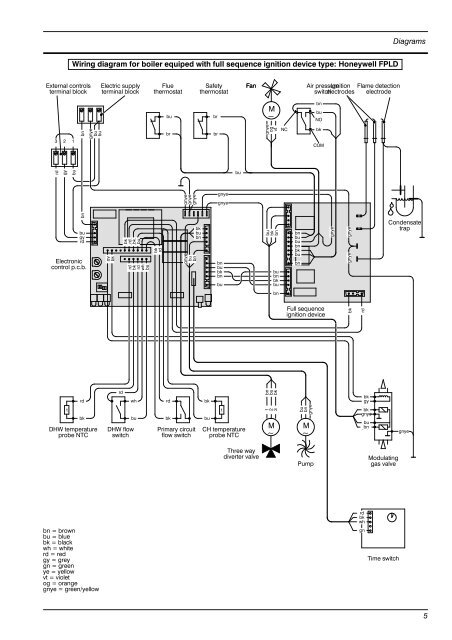 3 Diagrams 3.1 Wiring dia