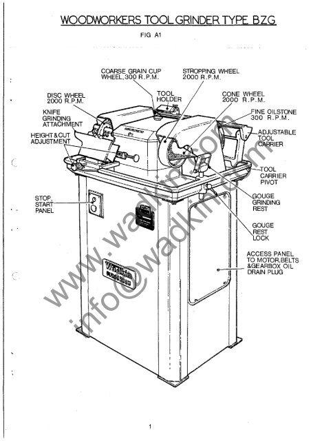 Wadkin BZG Grinder Manual and Parts List
